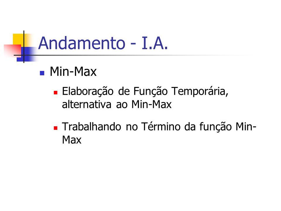 Andamento - I.A. Min-Max Elaboração de Função Temporária, alternativa ao Min-Max Trabalhando no Término da função Min- Max