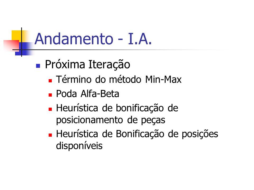 Andamento - I.A. Próxima Iteração Término do método Min-Max Poda Alfa-Beta Heurística de bonificação de posicionamento de peças Heurística de Bonifica
