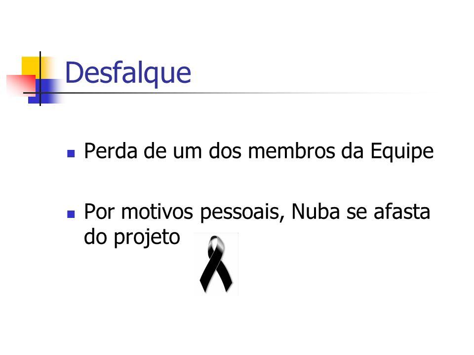 Desfalque Perda de um dos membros da Equipe Por motivos pessoais, Nuba se afasta do projeto