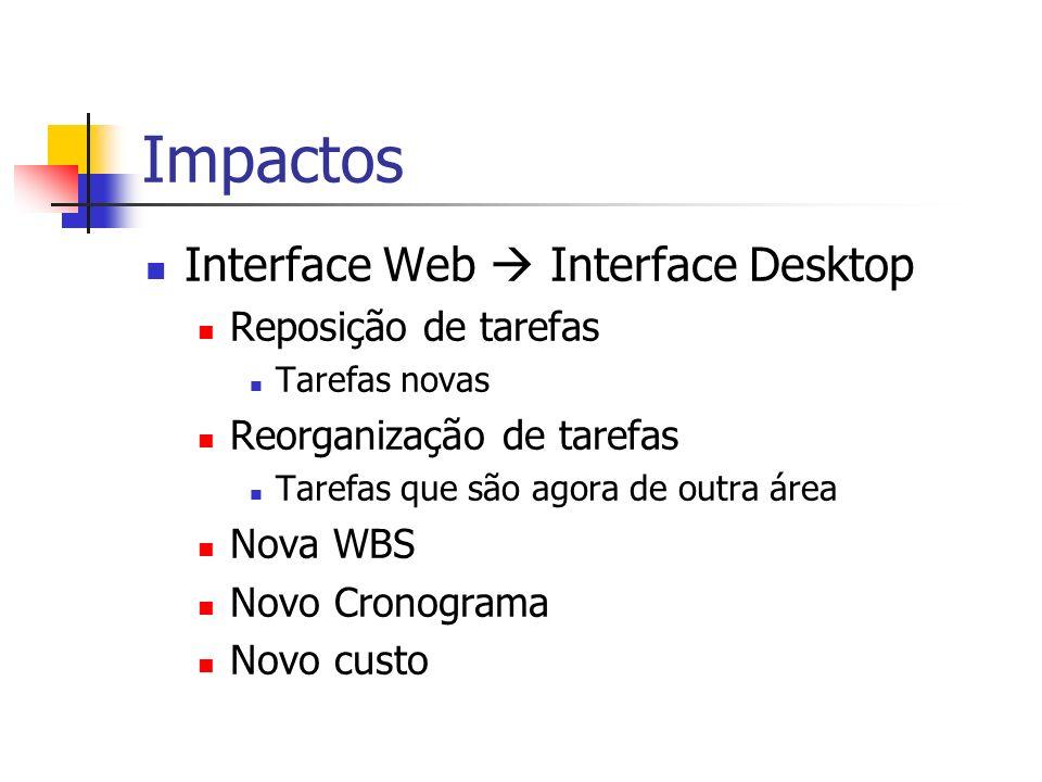 Impactos Interface Web Interface Desktop Reposição de tarefas Tarefas novas Reorganização de tarefas Tarefas que são agora de outra área Nova WBS Novo