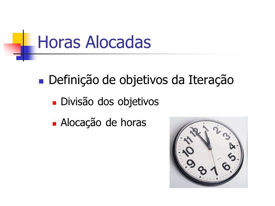 Horas Alocadas Definição de objetivos da Iteração Divisão dos objetivos Alocação de horas