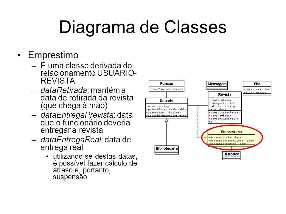 Diagrama de Classes Emprestimo –É uma classe derivada do relacionamento USUARIO- REVISTA –dataRetirada: mantém a data de retirada da revista (que cheg