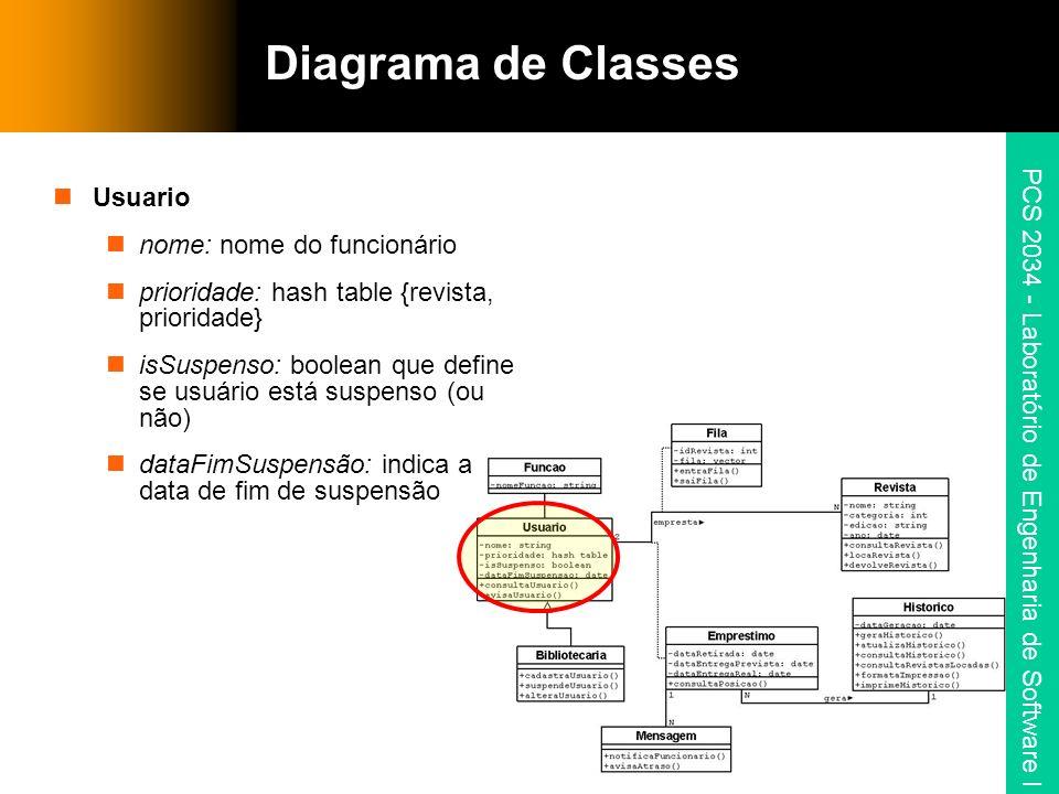 PCS 2034 - Laboratório de Engenharia de Software I Diagrama de Classes Usuario nome: nome do funcionário prioridade: hash table {revista, prioridade}