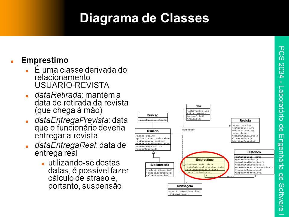 PCS 2034 - Laboratório de Engenharia de Software I Emprestimo É uma classe derivada do relacionamento USUARIO-REVISTA dataRetirada: mantém a data de r