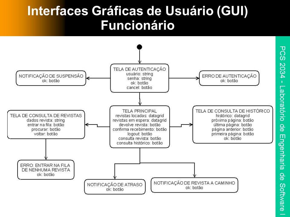 PCS 2034 - Laboratório de Engenharia de Software I Interfaces Gráficas de Usuário (GUI) Funcionário