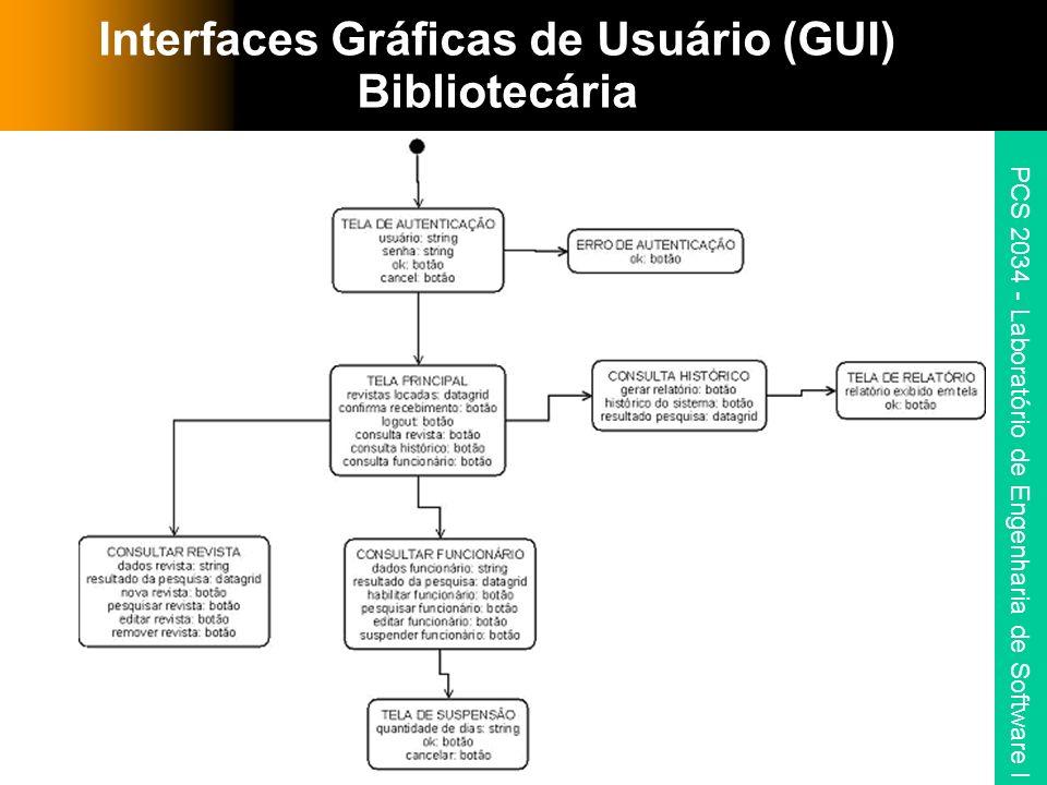 PCS 2034 - Laboratório de Engenharia de Software I Interfaces Gráficas de Usuário (GUI) Bibliotecária