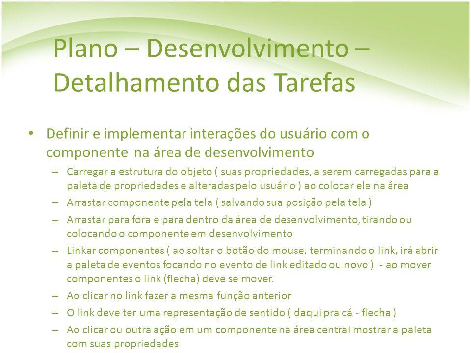 Plano – Desenvolvimento – Detalhamento das Tarefas Definir e implementar interações do usuário com o componente na área de desenvolvimento – Carregar