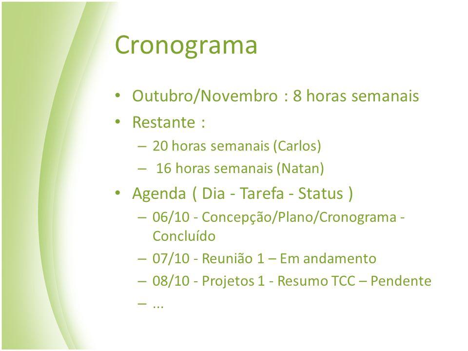 Cronograma Outubro/Novembro : 8 horas semanais Restante : – 20 horas semanais (Carlos) – 16 horas semanais (Natan) Agenda ( Dia - Tarefa - Status ) –