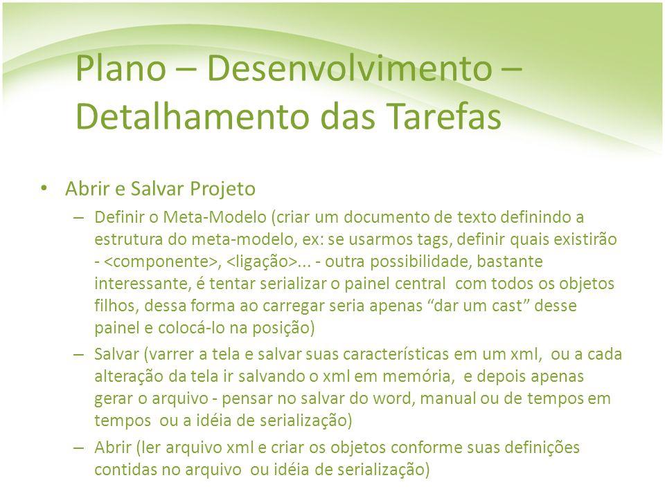 Plano – Desenvolvimento – Detalhamento das Tarefas Abrir e Salvar Projeto – Definir o Meta-Modelo (criar um documento de texto definindo a estrutura d