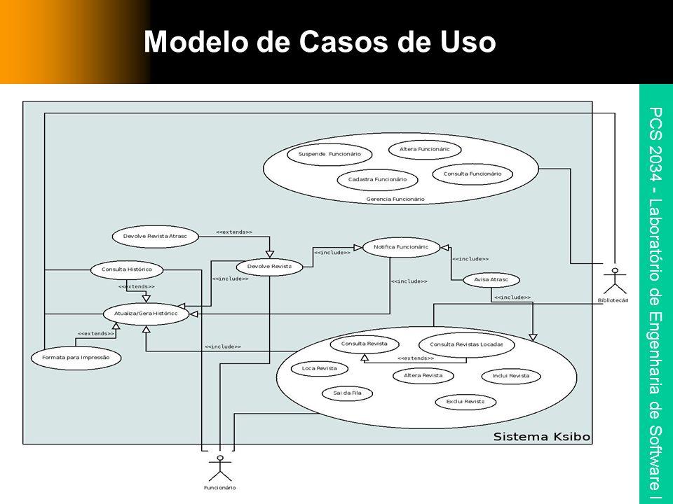 PCS 2034 - Laboratório de Engenharia de Software I Modelo de Casos de Uso 6 Consulta Histórico Descrição: Consulta o histórico em um intervalo de tempo, usuários ou revistas.