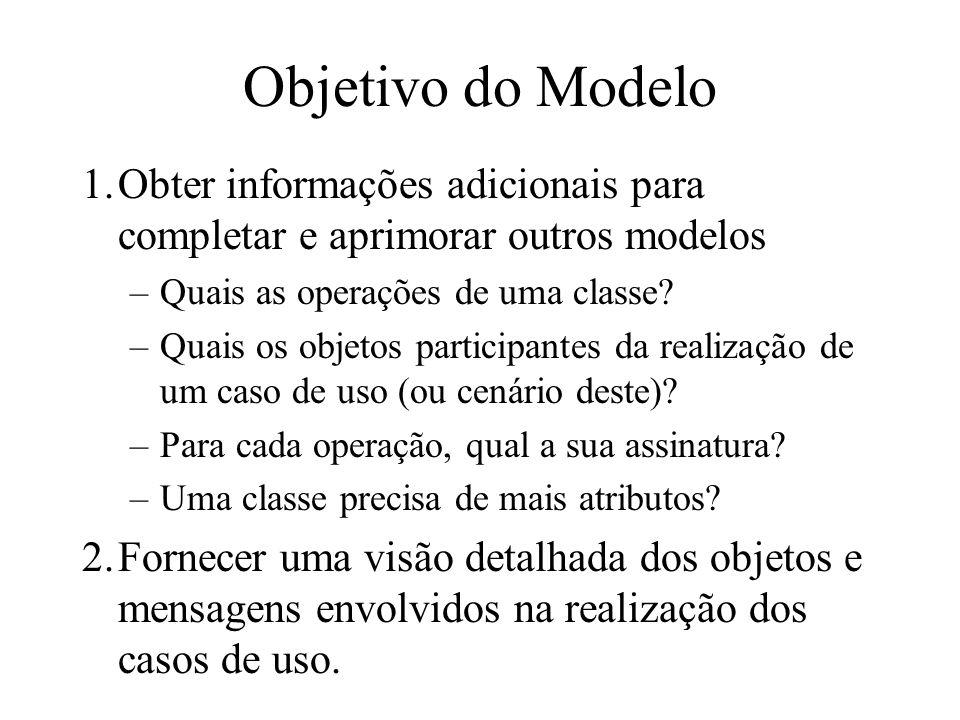 Objetivo do Modelo 1.Obter informações adicionais para completar e aprimorar outros modelos –Quais as operações de uma classe.