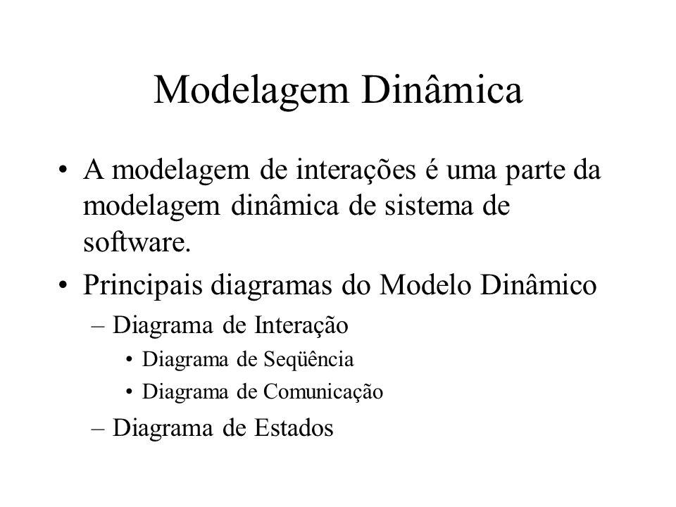 Modelagem Dinâmica A modelagem de interações é uma parte da modelagem dinâmica de sistema de software.
