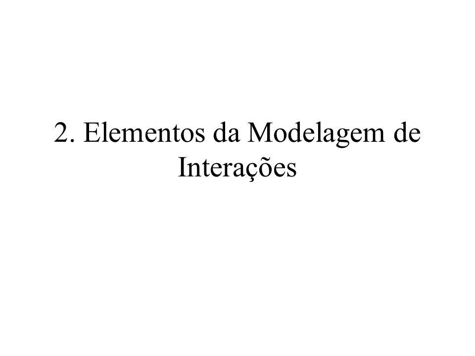 2. Elementos da Modelagem de Interações