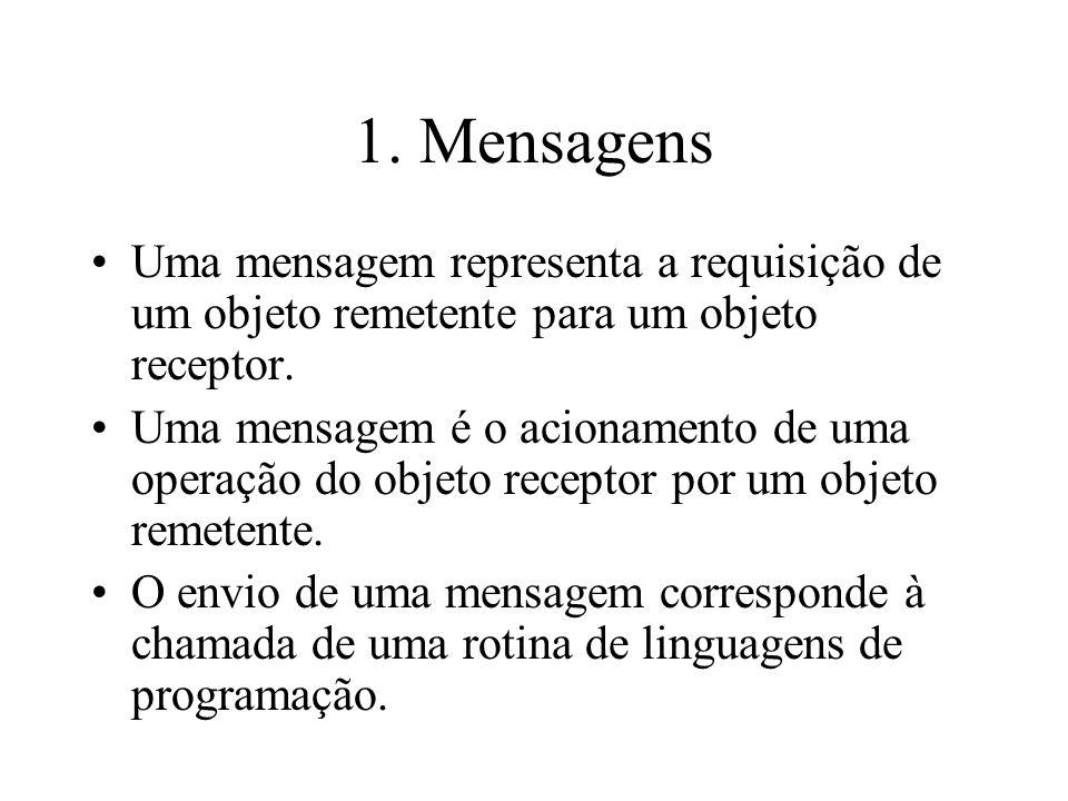 1.Mensagens Uma mensagem representa a requisição de um objeto remetente para um objeto receptor.