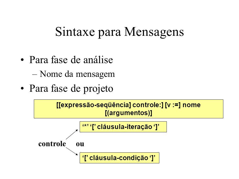 Sintaxe para Mensagens Para fase de análise –Nome da mensagem Para fase de projeto [[expressão-seqüência] controle:] [v :=] nome [(argumentos)] * [ cláusula-iteração ] [ cláusula-condição ] controle ou