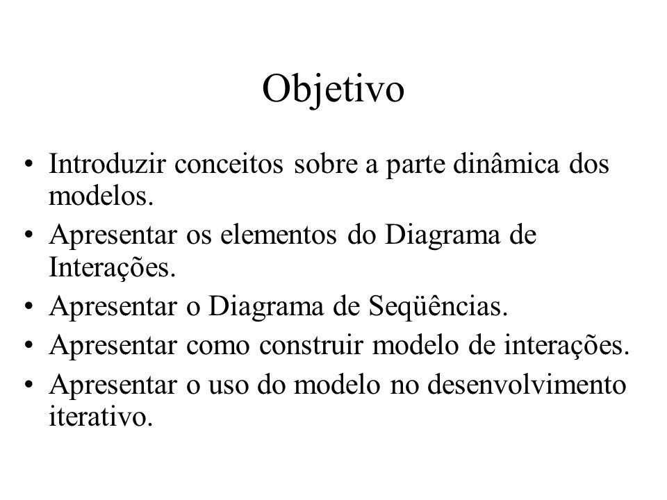 Principais Modelos Modelo de Casos de Uso: descreve as funções do sistema.