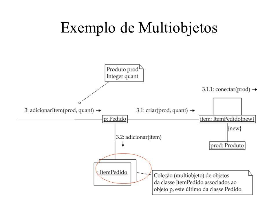 Exemplo de Multiobjetos