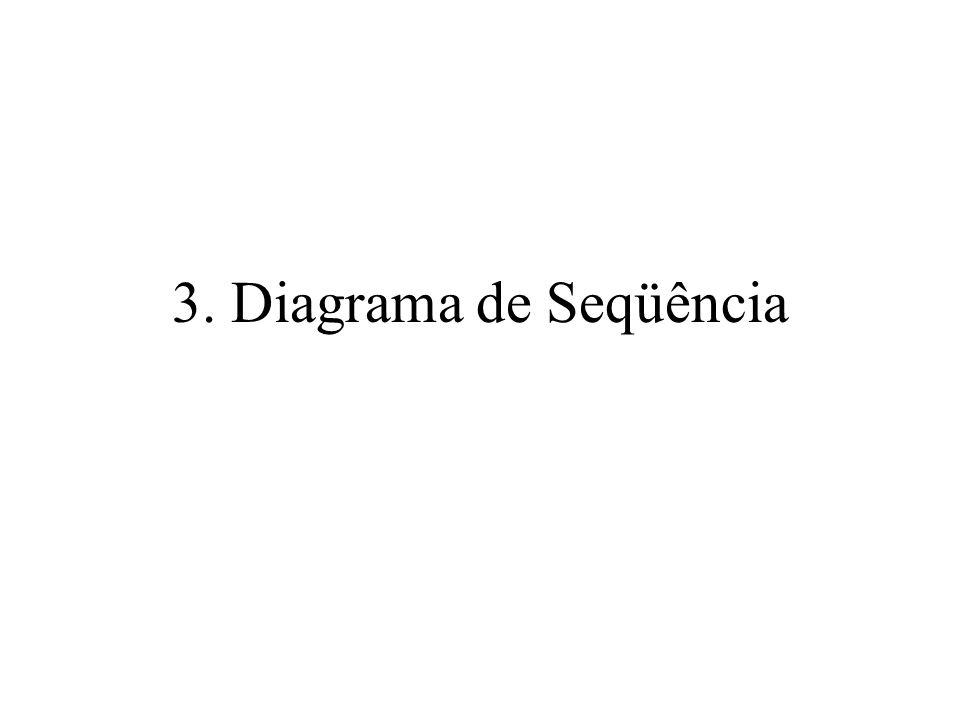 3. Diagrama de Seqüência