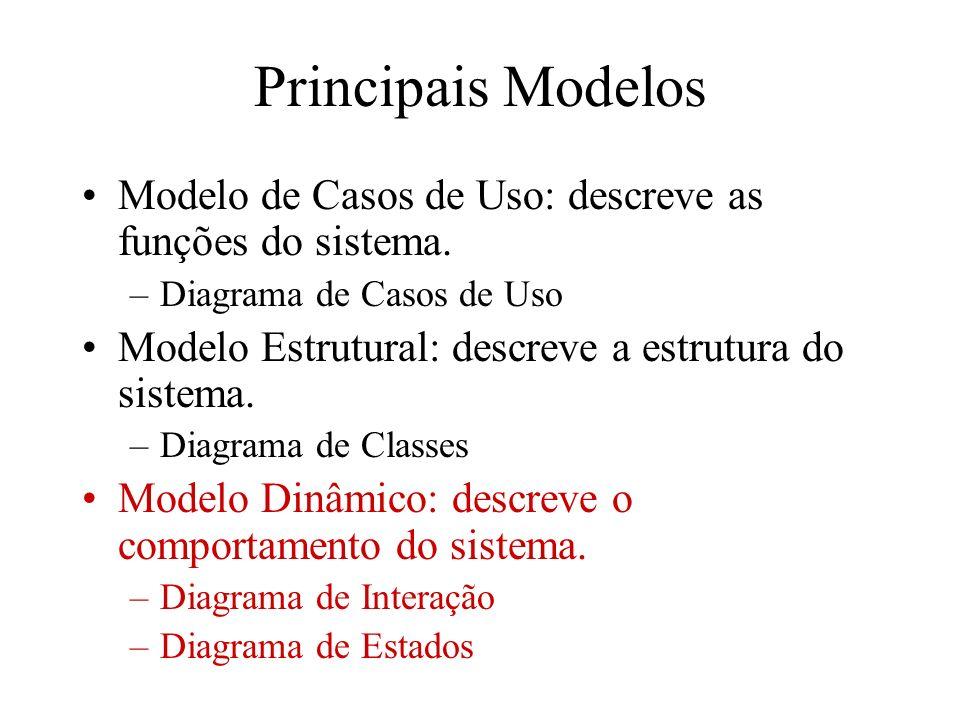 Descrição de casos de uso Classes e relacionamentos