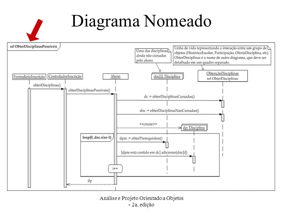 Análise e Projeto Orientado a Objetos - 2a. edição Diagrama Nomeado