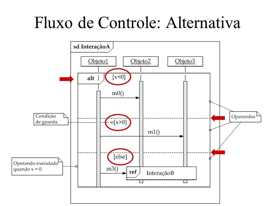Fluxo de Controle: Alternativa