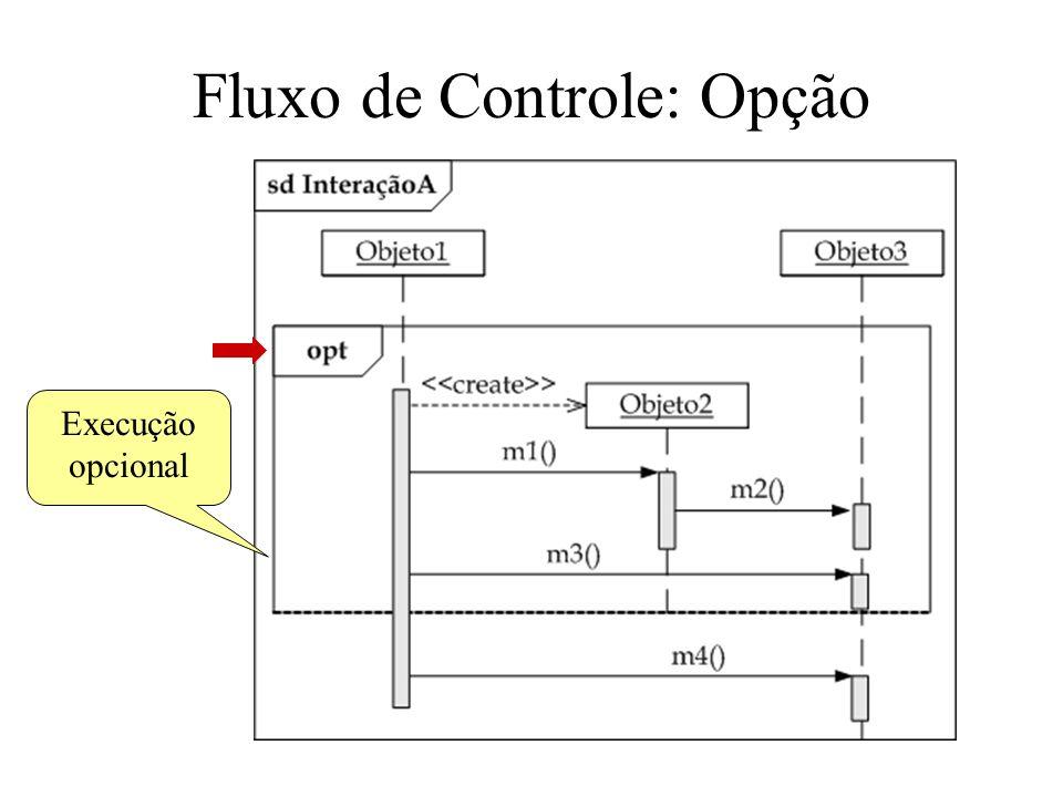 Fluxo de Controle: Opção Execução opcional