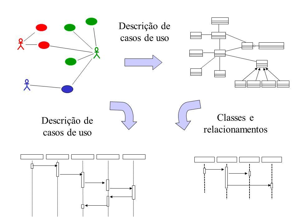Recomendações Defina também os objetos criam (destróem) outros objetos.