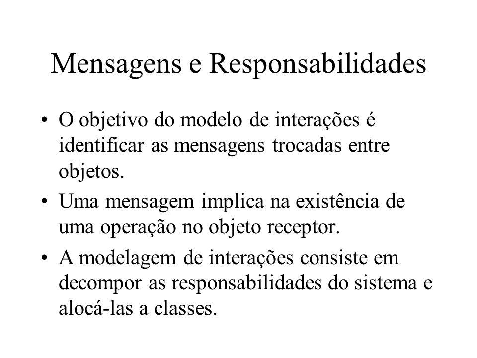 Mensagens e Responsabilidades O objetivo do modelo de interações é identificar as mensagens trocadas entre objetos.