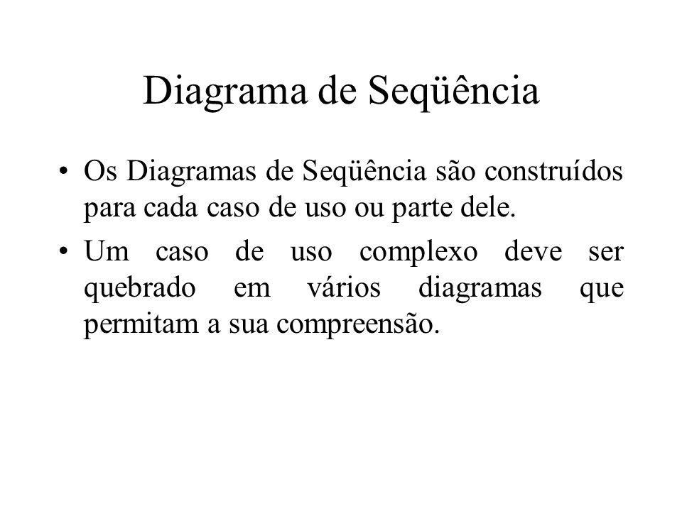 Diagrama de Seqüência Os Diagramas de Seqüência são construídos para cada caso de uso ou parte dele.