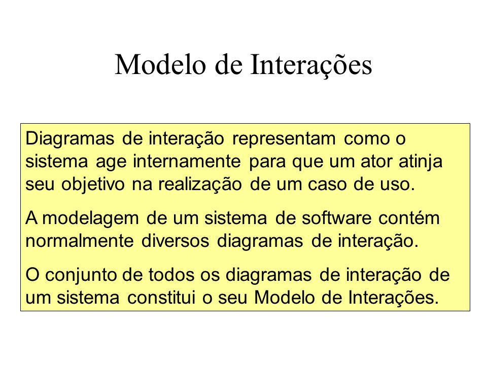 3. Construção do Modelo de Interações