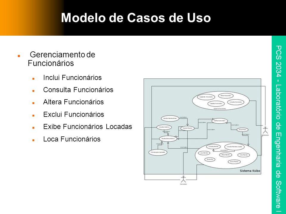 PCS 2034 - Laboratório de Engenharia de Software I Modelo de Casos de Uso Gerenciamento de Funcionários Inclui Funcionários Consulta Funcionários Alte