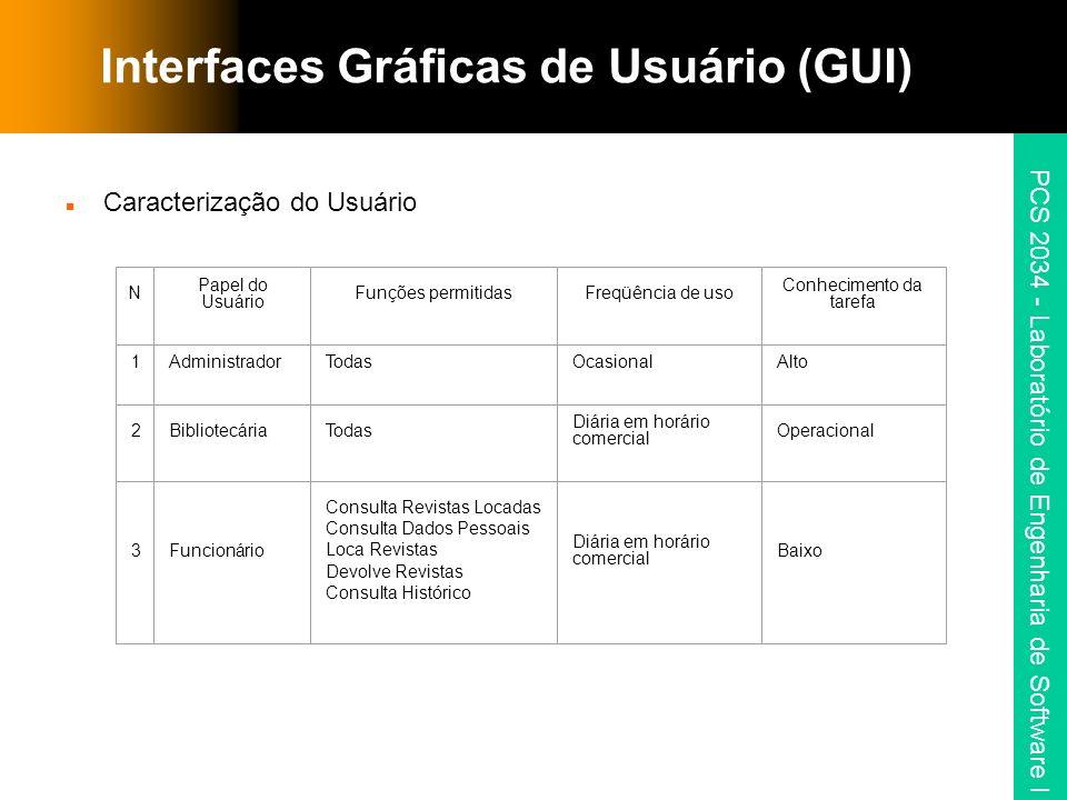 PCS 2034 - Laboratório de Engenharia de Software I Interfaces Gráficas de Usuário (GUI) Caracterização do Usuário N Papel do Usuário Funções permitida