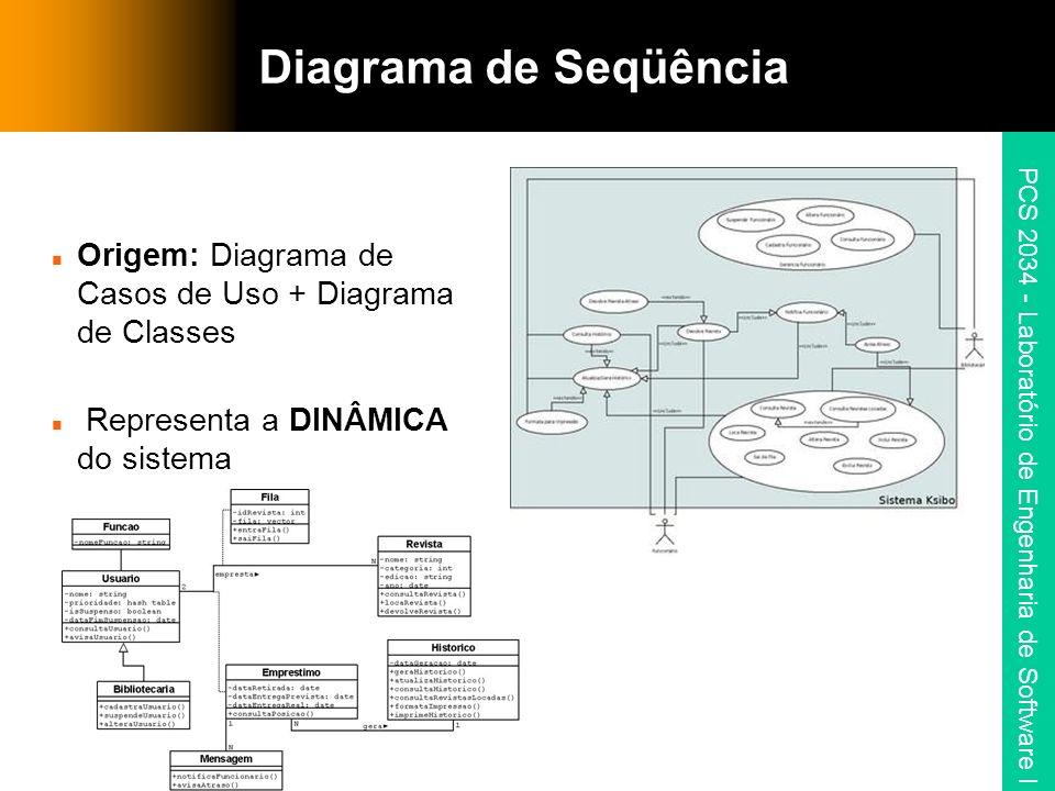 PCS 2034 - Laboratório de Engenharia de Software I Diagrama de Seqüência Origem: Diagrama de Casos de Uso + Diagrama de Classes Representa a DINÂMICA