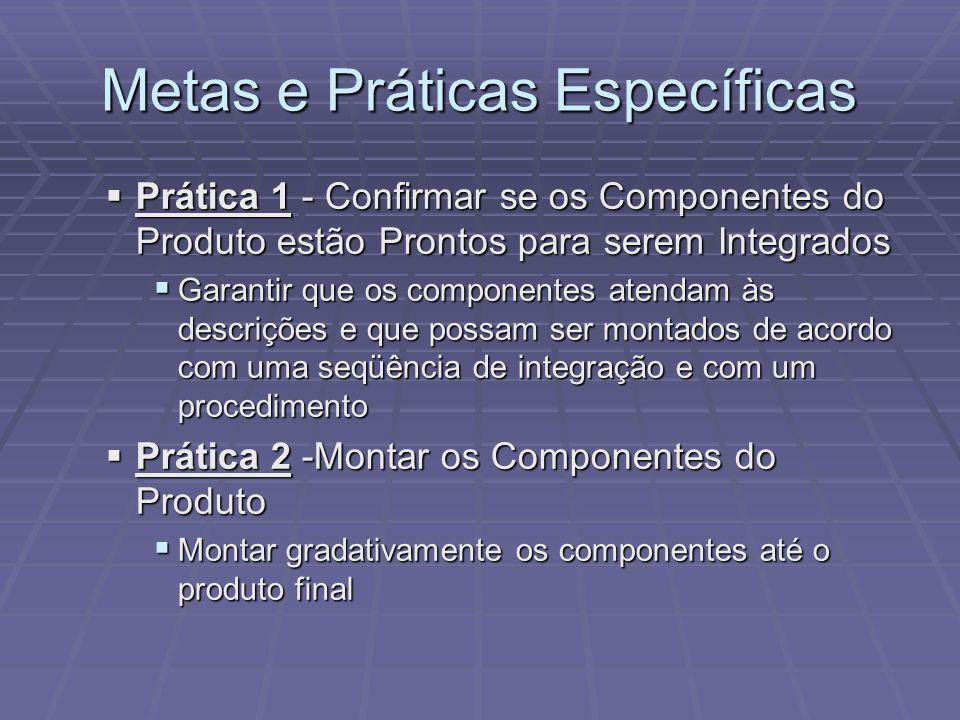 Metas e Práticas Específicas Prática 1 - Confirmar se os Componentes do Produto estão Prontos para serem Integrados Prática 1 - Confirmar se os Compon