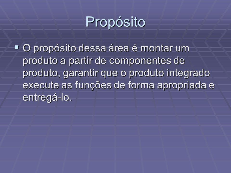 Propósito O propósito dessa área é montar um produto a partir de componentes de produto, garantir que o produto integrado execute as funções de forma