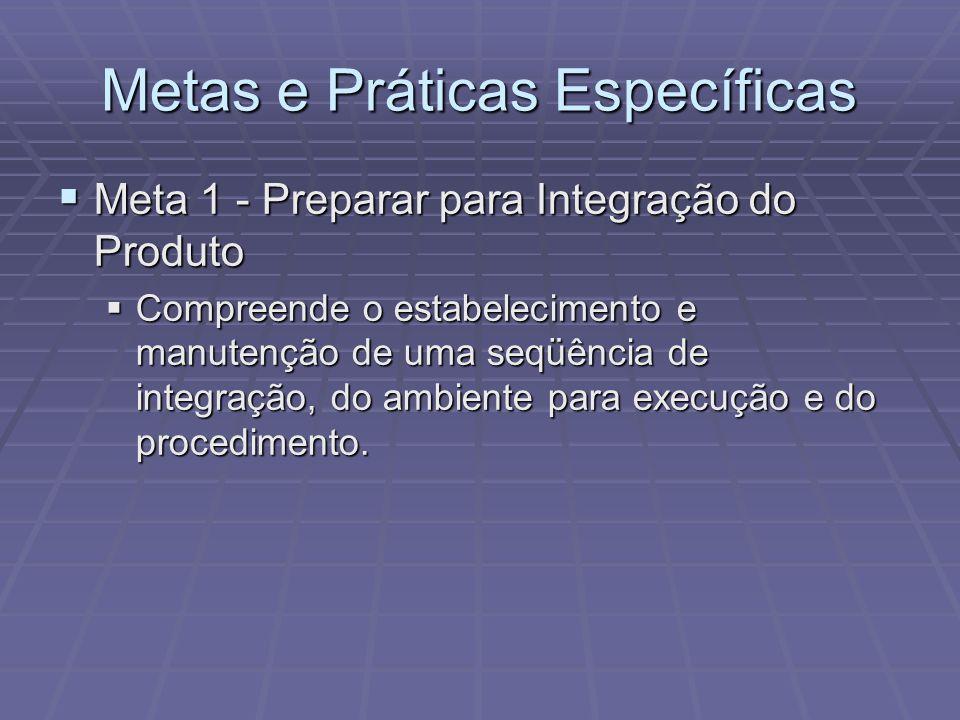 Metas e Práticas Específicas Meta 1 - Preparar para Integração do Produto Meta 1 - Preparar para Integração do Produto Compreende o estabelecimento e