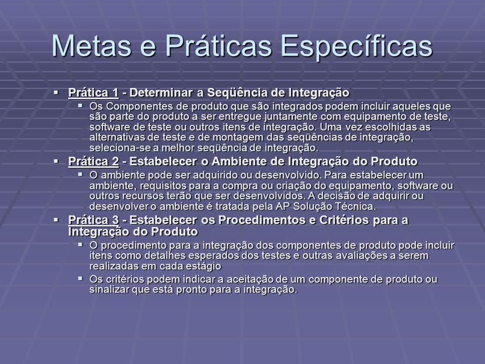 Metas e Práticas Específicas Prática 1 - Determinar a Seqüência de Integração Prática 1 - Determinar a Seqüência de Integração Os Componentes de produ