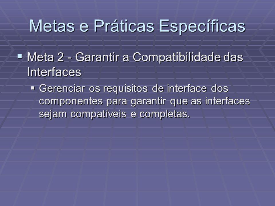 Metas e Práticas Específicas Meta 2 - Garantir a Compatibilidade das Interfaces Meta 2 - Garantir a Compatibilidade das Interfaces Gerenciar os requis