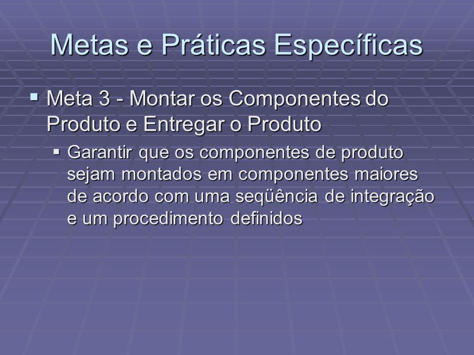 Metas e Práticas Específicas Meta 3 - Montar os Componentes do Produto e Entregar o Produto Meta 3 - Montar os Componentes do Produto e Entregar o Pro