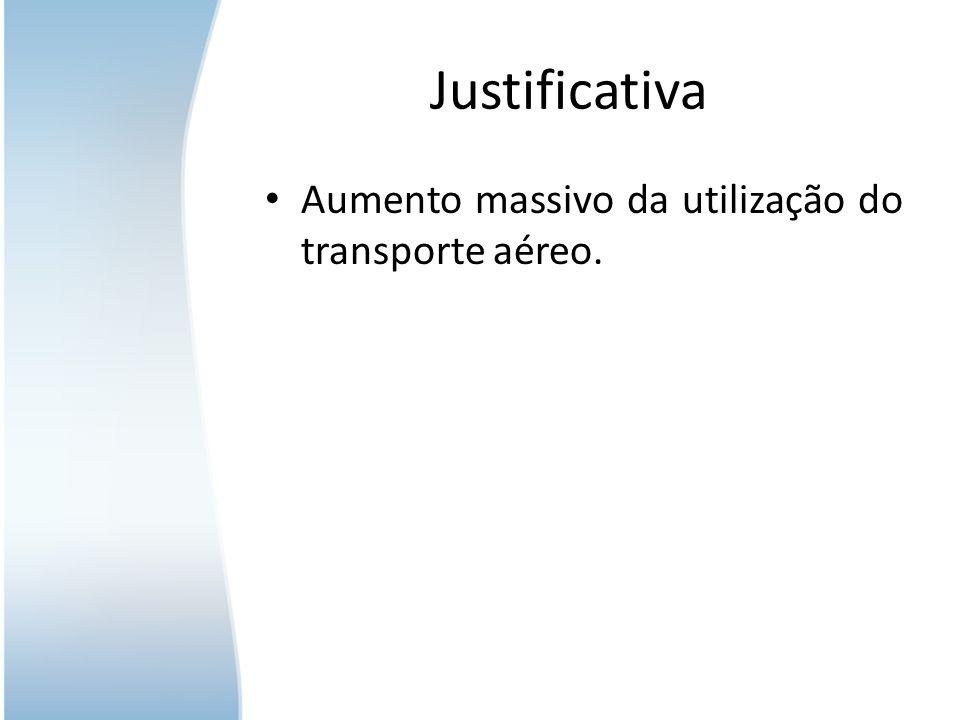 Objetivo Conscientização dos leitores sobre o quadro que se encontra nosso trafego aéreo.