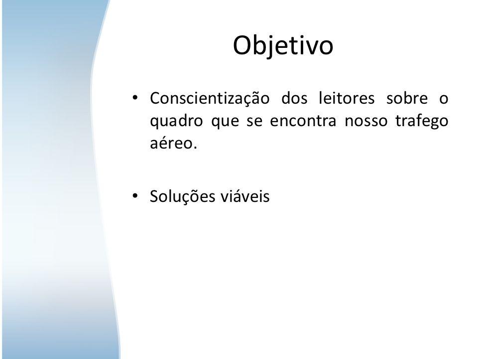 Metodologia Utilizamos de pesquisa bibliográfica, artigos, livros didáticos e sites numa abordagem qualitativa.