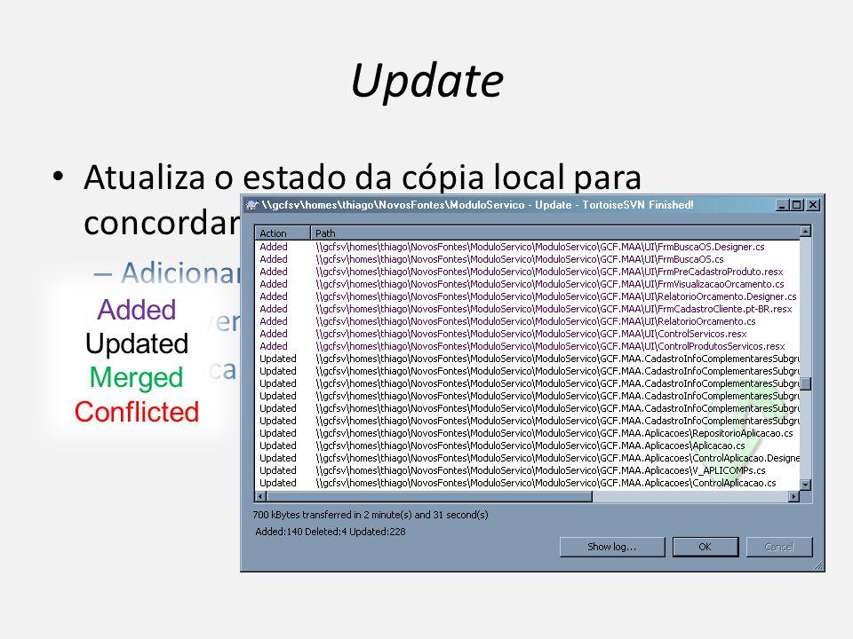 Update Atualiza o estado da cópia local para concordar com mudanças do repositório: – Adicionando... – removendo... – Modificando arquivos Added Updat
