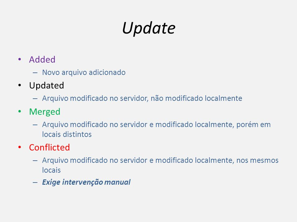 Update Added – Novo arquivo adicionado Updated – Arquivo modificado no servidor, não modificado localmente Merged – Arquivo modificado no servidor e m