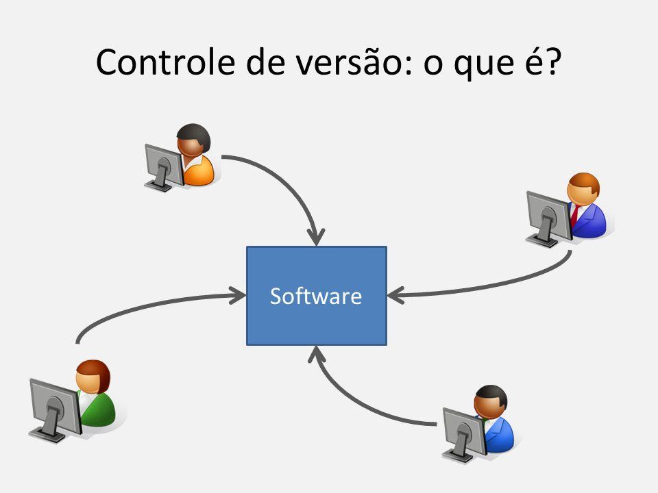 Controle de versão: o que é? Software