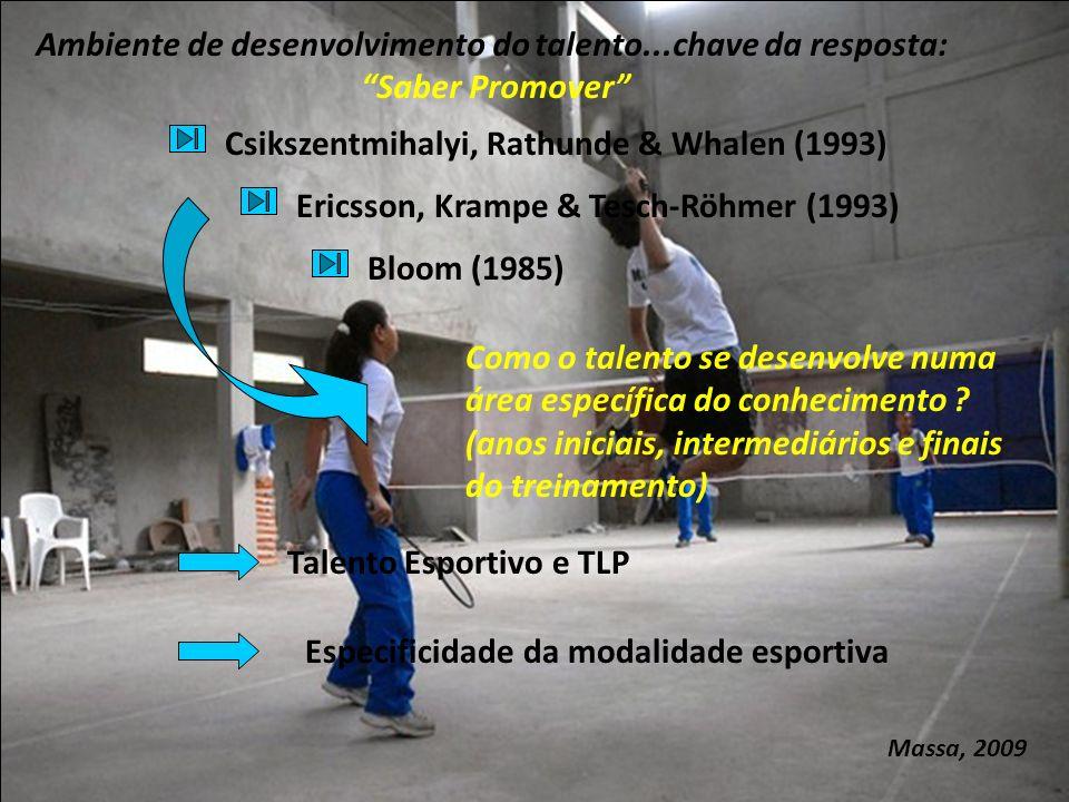 Ambiente de desenvolvimento do talento...chave da resposta: Saber Promover Csikszentmihalyi, Rathunde & Whalen (1993) Ericsson, Krampe & Tesch-Röhmer (1993) Bloom (1985) Como o talento se desenvolve numa área específica do conhecimento .