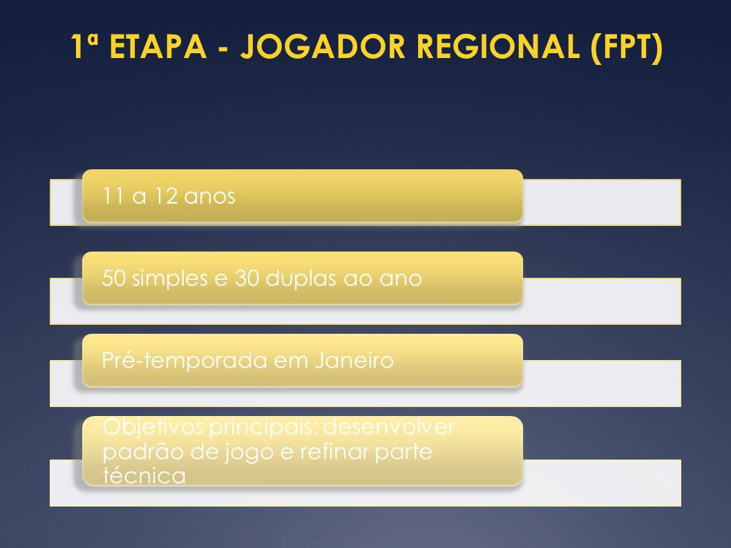 2ª ETAPA – JOGADOR NACIONAL (CBT) 13 a 15 anos70 simples e 35 duplas ao anoPré-temporada em Dezembro Objetivos principais: definir padrão de jogo e desenvolver a potência dos golpes