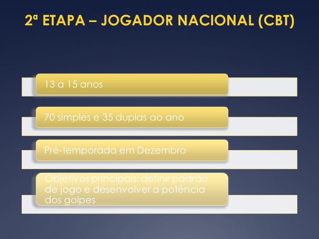 2ª ETAPA – JOGADOR NACIONAL (CBT) 13 a 15 anos70 simples e 35 duplas ao anoPré-temporada em Dezembro Objetivos principais: definir padrão de jogo e de