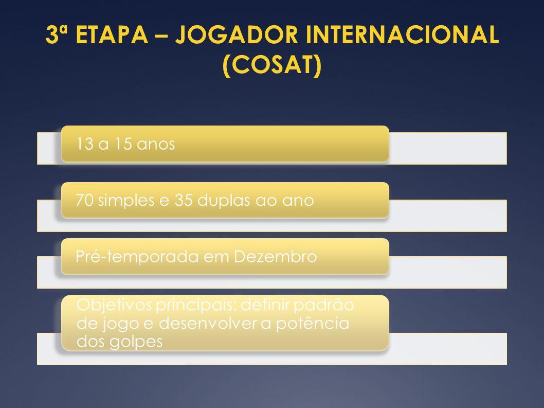 3ª ETAPA – JOGADOR INTERNACIONAL (COSAT) 13 a 15 anos70 simples e 35 duplas ao anoPré-temporada em Dezembro Objetivos principais: definir padrão de jo