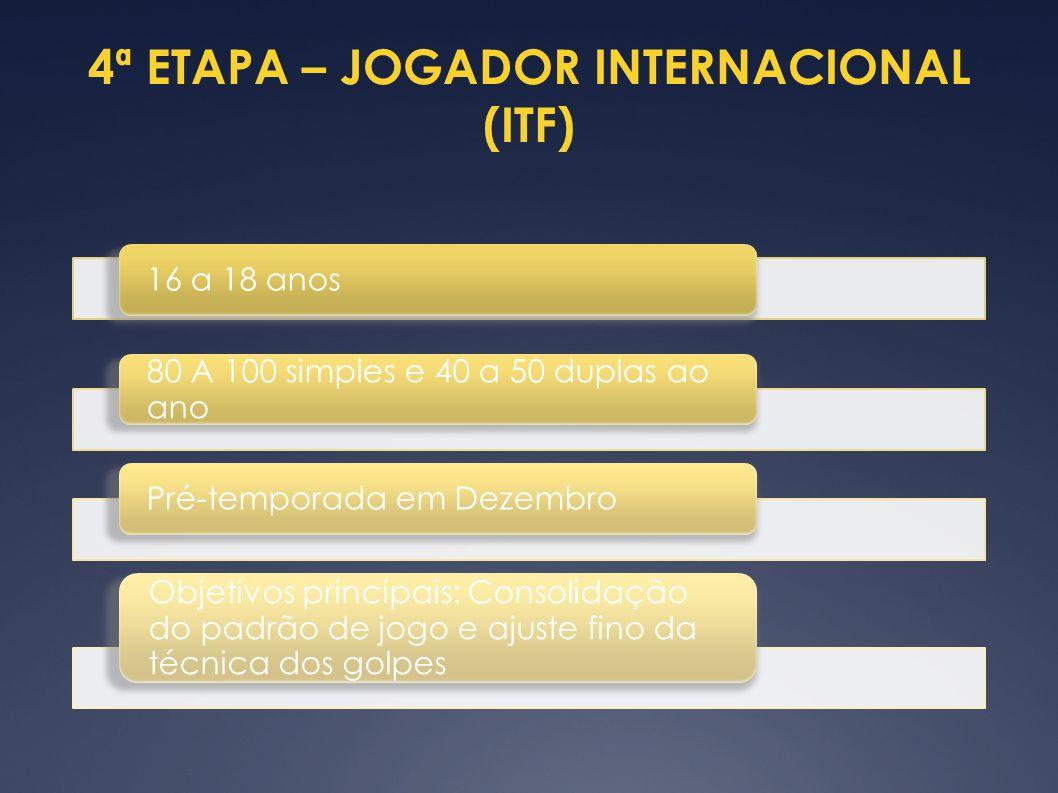 4ª ETAPA – JOGADOR INTERNACIONAL (ITF) 16 a 18 anos 80 A 100 simples e 40 a 50 duplas ao ano Pré-temporada em Dezembro Objetivos principais: Consolida