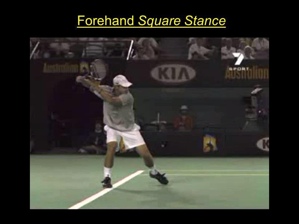 BACKHAND Diferenças entre 1 mão e 2 mãos 1 Mão2 Mãos Giro do Tronco limitadoamplo Potência X Potência - Tronco ELLIOTT (2000)